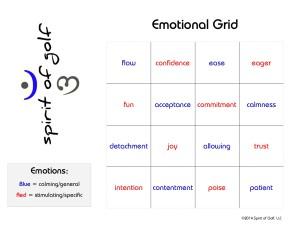 emotional grid